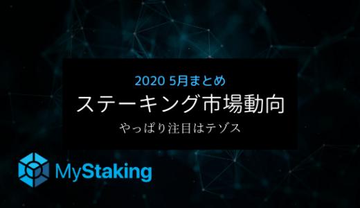 【ステーキング市場動向】ブロックチェーンファンドParadigmによる5月前半のステーキング市場動向(前半)